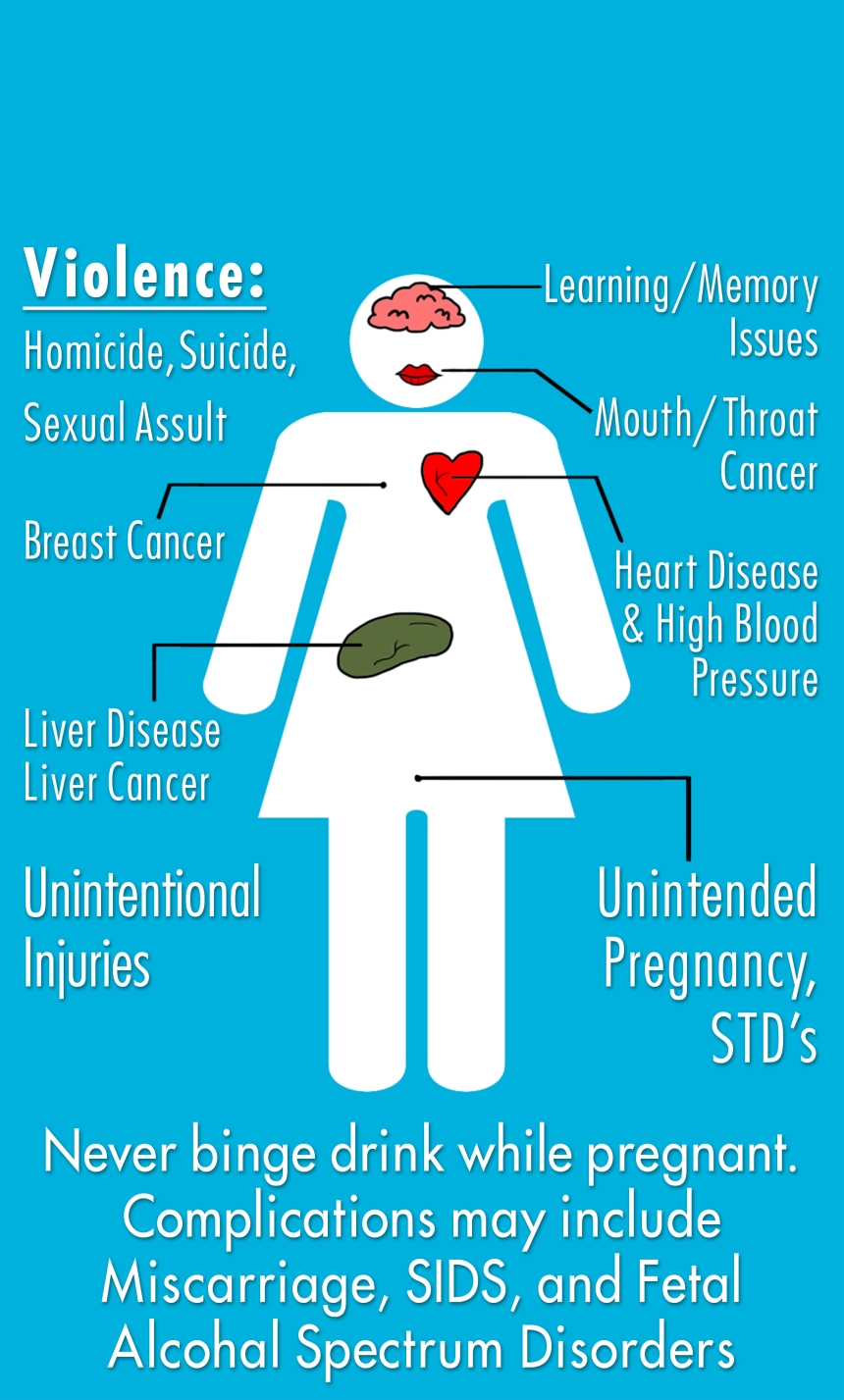 Binge drinking can have a devastating effect on the body over time. Complications can include cancer and liver damage. GRAPHIC / BEN BISHOP