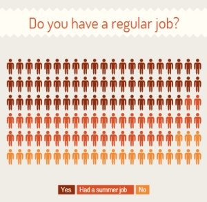 job graphic